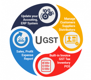 UJU GST-Ready Accounting Software – UJUDEBUG | Complete Stock Store and Inventory Management Software in Tezpur, Guwahati, Assam India