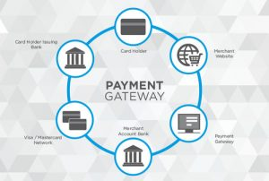 payment gateway solutions ujudebug