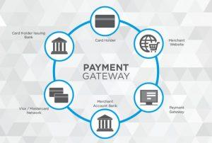payment gateway solutions ujudebug