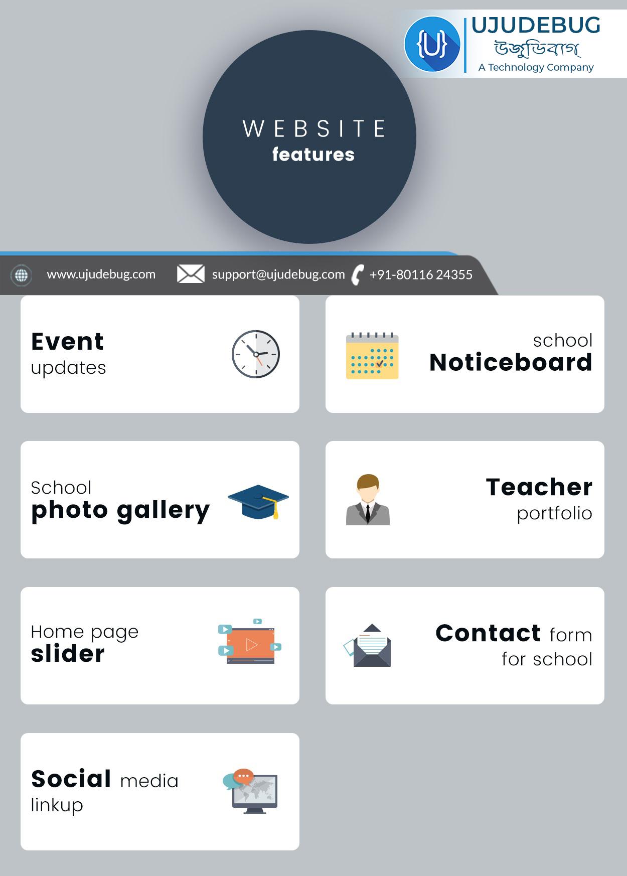 Ujudebug School Management Software and Website