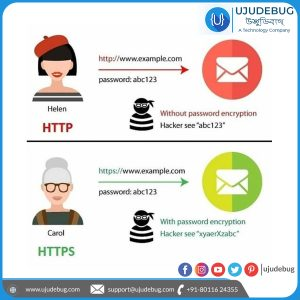 Do you need https website